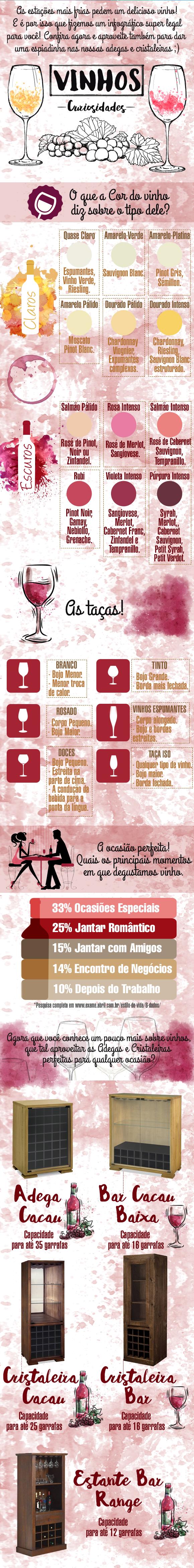 vinhos infográfico com informações essenciais para apreciá-los da melhor forma